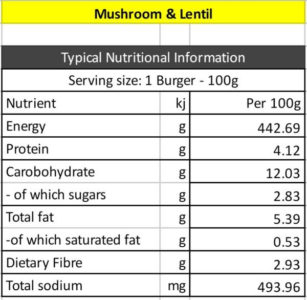 Naked leaf - vegan patties (mushroom & lentil/beetroot & bean) picture