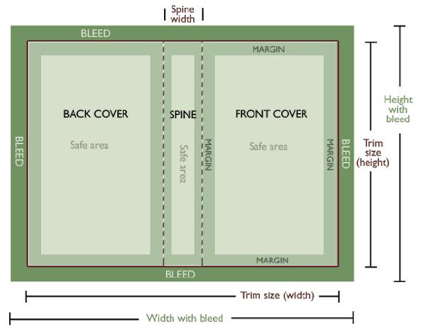 Cover Design picture