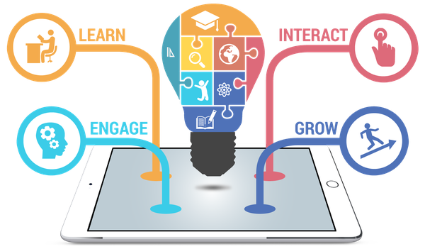 Education platforms & apps picture