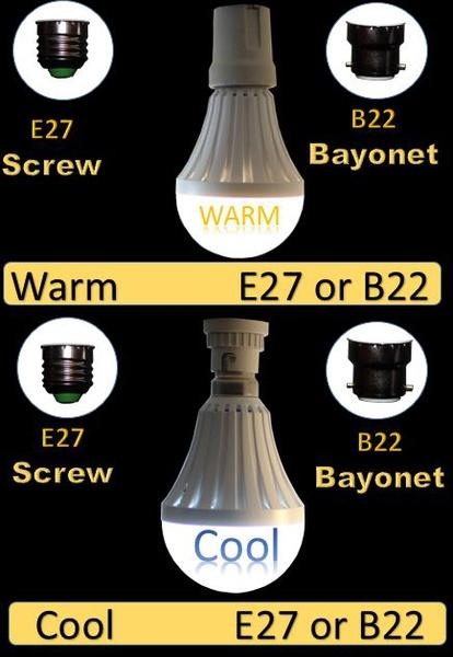 Led intelligent light bulbs picture