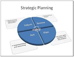 Strategic plan (1 year financials) picture