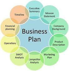 Start up business plans (1 year financials) picture