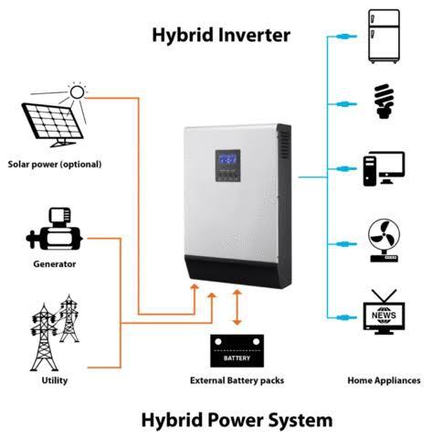 5kva 48 volt pwm hybrid inverter picture