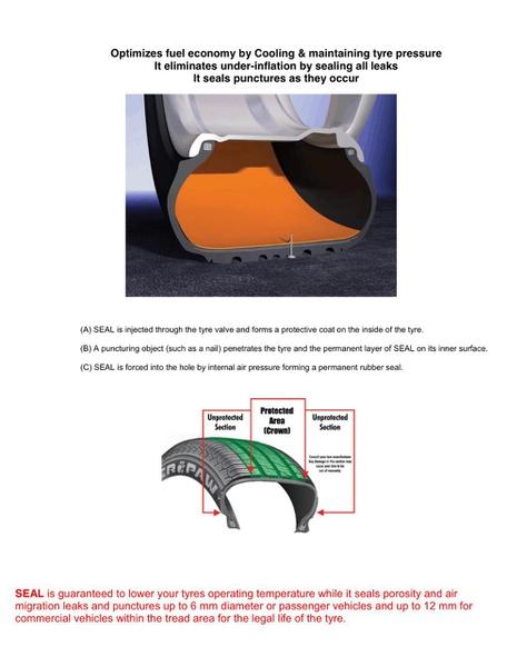 Tyre repair kits picture