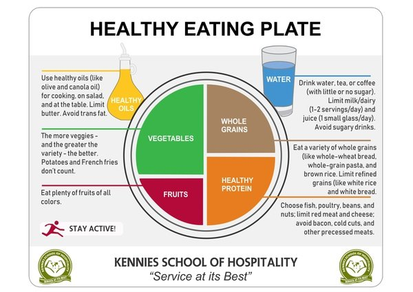 Kennies  healthy eats picture